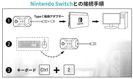 switch キーボード マウス 接続 方法
